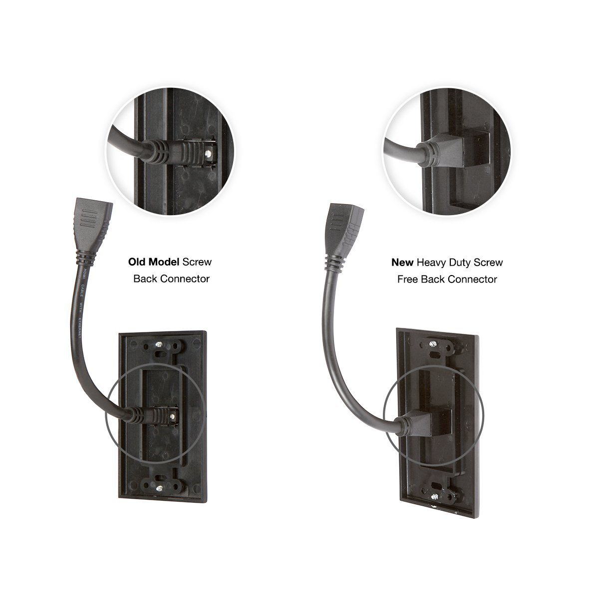 Shop Hdmi Wall Plates With Included Pigtails In Black Buyers Point Ethernet Jack Wiring Plate 6 Inch Pigtail 100 Pack